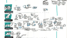 visualisatie-actieplan-2020